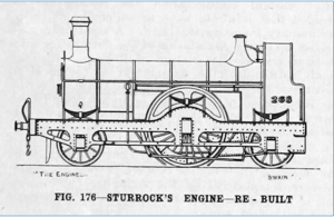 Image of an engine design by Sturrock - courtesy of Grace's Guide